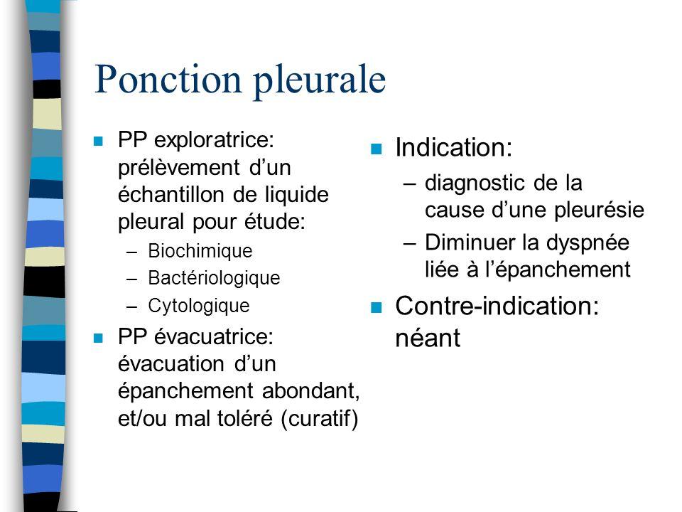 Ponction pleurale n PP exploratrice: prélèvement dun échantillon de liquide pleural pour étude: –Biochimique –Bactériologique –Cytologique n PP évacua