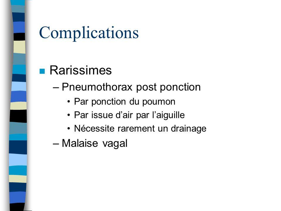 Complications n Rarissimes –Pneumothorax post ponction Par ponction du poumon Par issue dair par laiguille Nécessite rarement un drainage –Malaise vag