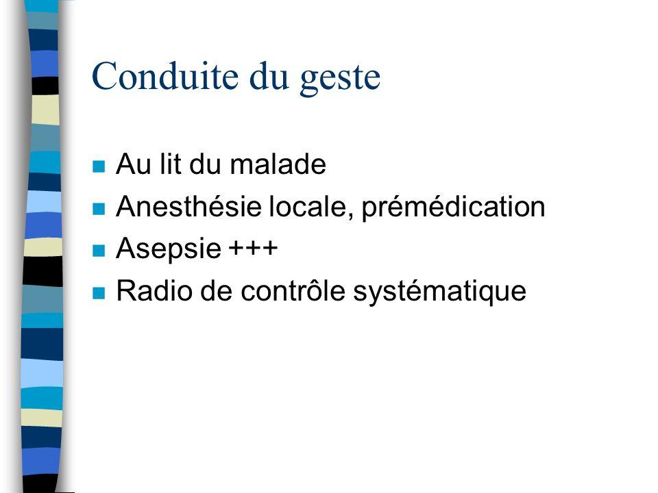 Conduite du geste n Au lit du malade n Anesthésie locale, prémédication n Asepsie +++ n Radio de contrôle systématique