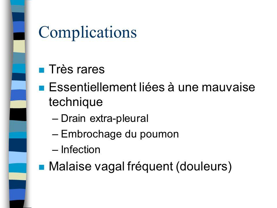 Complications n Très rares n Essentiellement liées à une mauvaise technique –Drain extra-pleural –Embrochage du poumon –Infection n Malaise vagal fréq