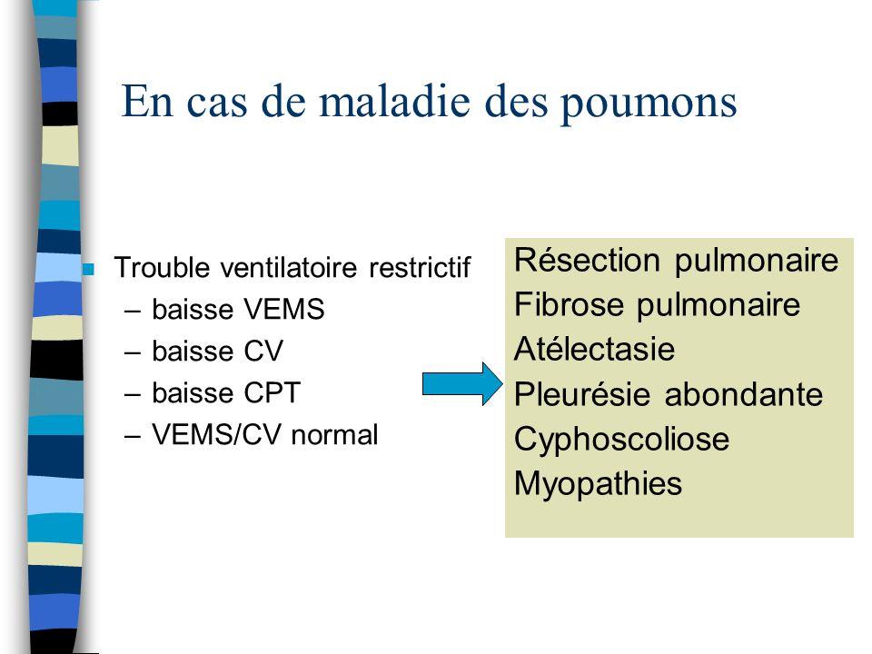 En cas de maladie des poumons n Trouble ventilatoire restrictif –baisse VEMS –baisse CV –baisse CPT –VEMS/CV normal Résection pulmonaire Fibrose pulmo