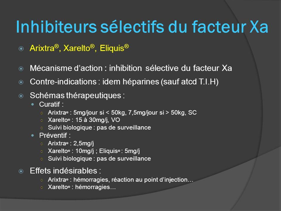 Inhibiteurs sélectifs du facteur Xa Arixtra ®, Xarelto ®, Eliquis ® Mécanisme daction : inhibition sélective du facteur Xa Contre-indications : idem héparines (sauf atcd T.I.H) Schémas thérapeutiques : Curatif : Arixtra ® : 5mg/jour si 50kg, SC Xarelto ® : 15 à 30mg/j, VO Suivi biologique : pas de surveillance Préventif : Arixtra ® : 2,5mg/j Xarelto ® : 10mg/j ; Eliquis ® : 5mg/j Suivi biologique : pas de surveillance Effets indésirables : Arixtra ® : hémorragies, réaction au point dinjection… Xarelto ® : hémorragies…