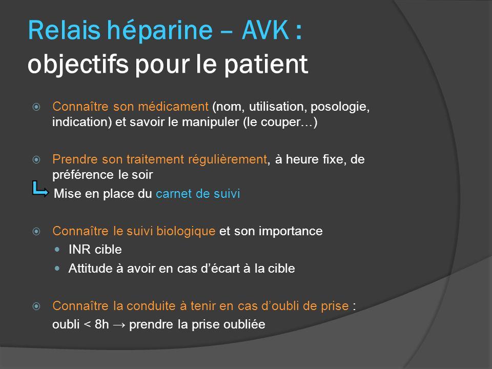 Relais héparine – AVK : objectifs pour le patient Connaître son médicament (nom, utilisation, posologie, indication) et savoir le manipuler (le couper
