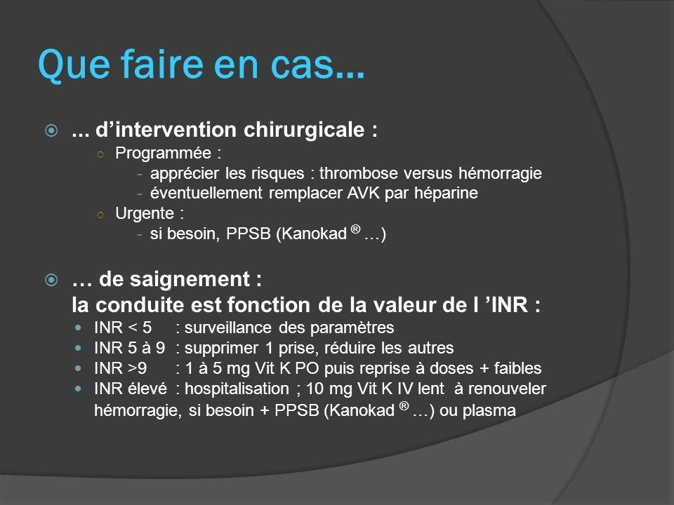 Que faire en cas…... dintervention chirurgicale : Programmée : -apprécier les risques : thrombose versus hémorragie -éventuellement remplacer AVK par