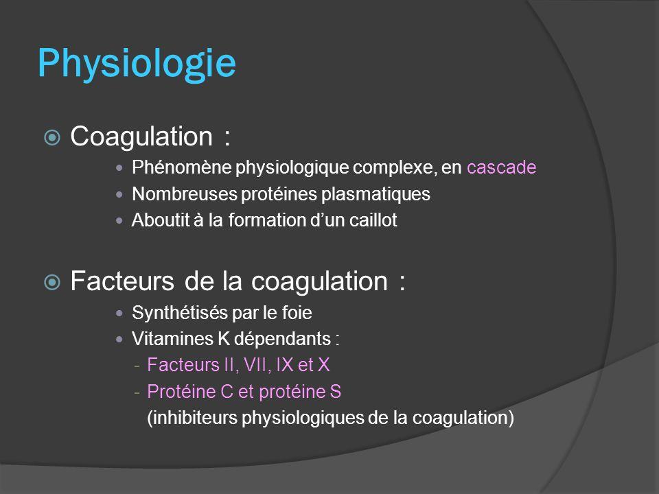 Physiologie Coagulation : Phénomène physiologique complexe, en cascade Nombreuses protéines plasmatiques Aboutit à la formation dun caillot Facteurs de la coagulation : Synthétisés par le foie Vitamines K dépendants : -Facteurs II, VII, IX et X -Protéine C et protéine S (inhibiteurs physiologiques de la coagulation)