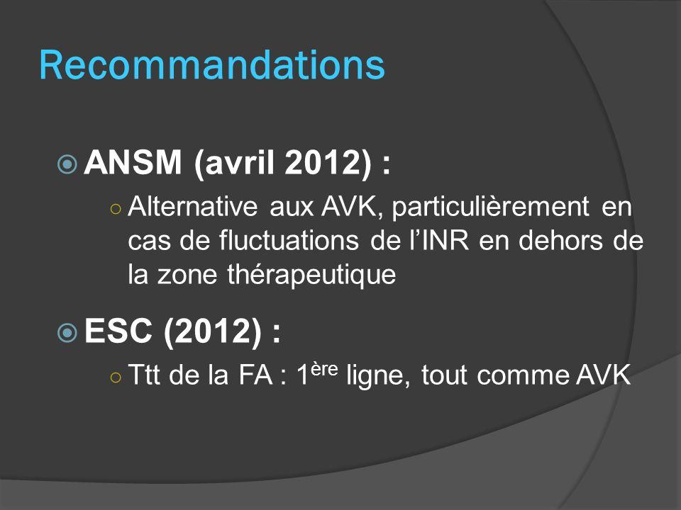 Recommandations ANSM (avril 2012) : Alternative aux AVK, particulièrement en cas de fluctuations de lINR en dehors de la zone thérapeutique ESC (2012) : Ttt de la FA : 1 ère ligne, tout comme AVK