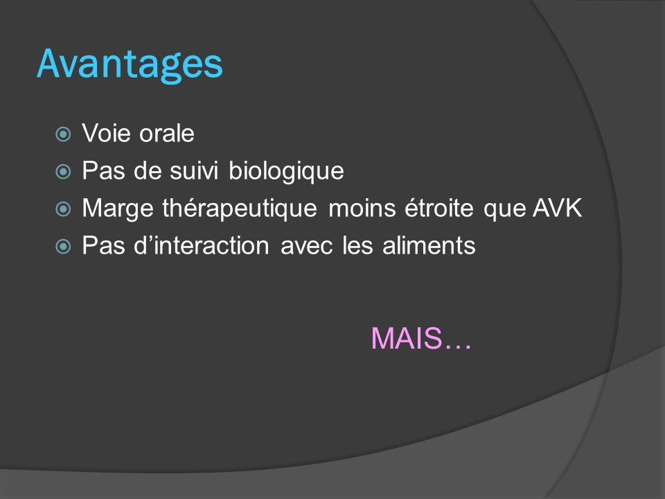 Avantages Voie orale Pas de suivi biologique Marge thérapeutique moins étroite que AVK Pas dinteraction avec les aliments MAIS…