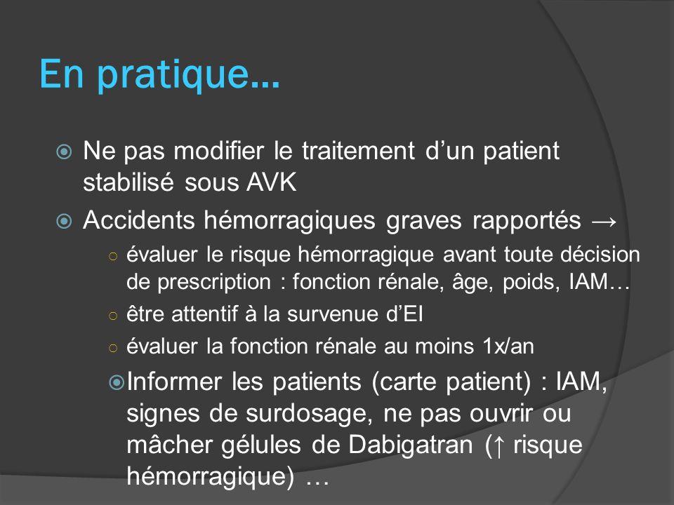En pratique… Ne pas modifier le traitement dun patient stabilisé sous AVK Accidents hémorragiques graves rapportés évaluer le risque hémorragique avant toute décision de prescription : fonction rénale, âge, poids, IAM… être attentif à la survenue dEI évaluer la fonction rénale au moins 1x/an Informer les patients (carte patient) : IAM, signes de surdosage, ne pas ouvrir ou mâcher gélules de Dabigatran ( risque hémorragique) …
