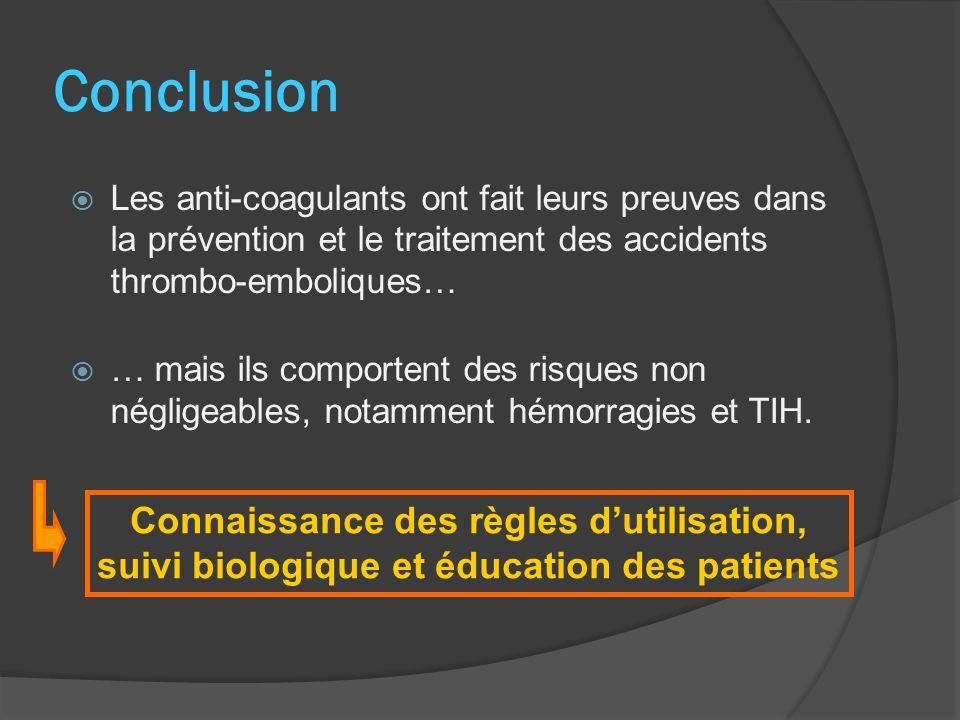 Conclusion Les anti-coagulants ont fait leurs preuves dans la prévention et le traitement des accidents thrombo-emboliques… … mais ils comportent des risques non négligeables, notamment hémorragies et TIH.