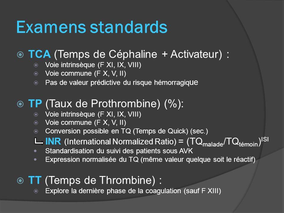 Examens standards TCA (Temps de Céphaline + Activateur) : Voie intrinsèque (F XI, IX, VIII) Voie commune (F X, V, II) Pas de valeur prédictive du risque hémorragiq ue TP (Taux de Prothrombine) (%): Voie intrinsèque (F XI, IX, VIII) Voie commune (F X, V, II) Conversion possible en TQ (Temps de Quick) (sec.) INR (International Normalized Ratio) = (TQ malade /TQ témoin ) ISI Standardisation du suivi des patients sous AVK Expression normalisée du TQ (même valeur quelque soit le réactif) TT (Temps de Thrombine) : Explore la dernière phase de la coagulation (sauf F XIII)