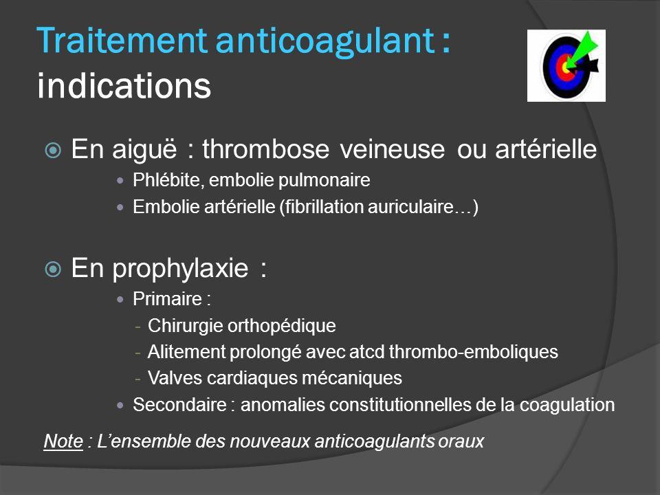 Traitement anticoagulant : indications En aiguë : thrombose veineuse ou artérielle Phlébite, embolie pulmonaire Embolie artérielle (fibrillation auriculaire…) En prophylaxie : Primaire : -Chirurgie orthopédique -Alitement prolongé avec atcd thrombo-emboliques -Valves cardiaques mécaniques Secondaire : anomalies constitutionnelles de la coagulation Note : Lensemble des nouveaux anticoagulants oraux