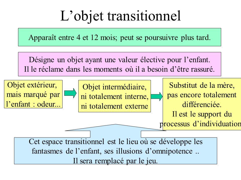 Lobjet transitionnel Apparaît entre 4 et 12 mois; peut se poursuivre plus tard.