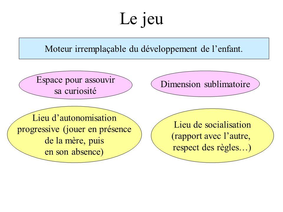 Le jeu Moteur irremplaçable du développement de lenfant.
