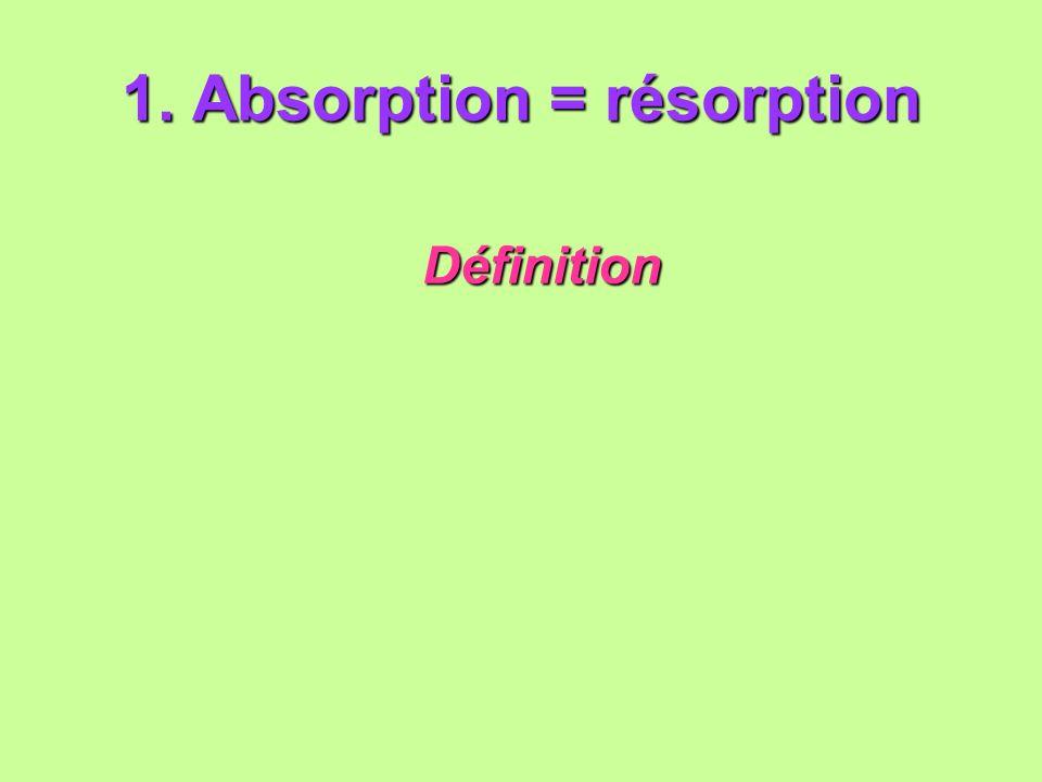 1. Absorption = résorption Définition