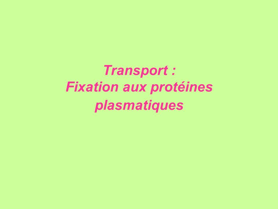 Transport : Fixation aux protéines plasmatiques