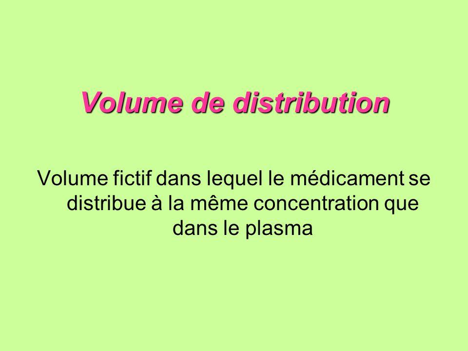 Volume de distribution Volume fictif dans lequel le médicament se distribue à la même concentration que dans le plasma