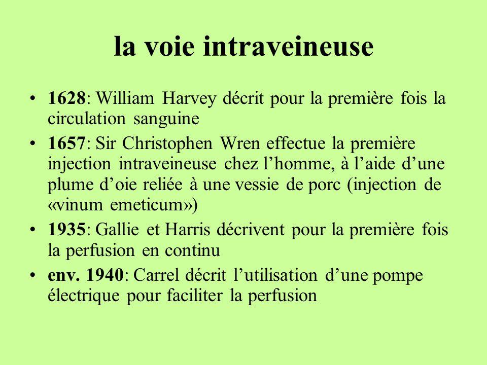 la voie intraveineuse 1628: William Harvey décrit pour la première fois la circulation sanguine 1657: Sir Christophen Wren effectue la première inject