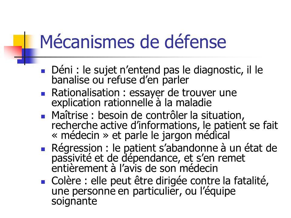 Mécanismes de défense Déni : le sujet nentend pas le diagnostic, il le banalise ou refuse den parler Rationalisation : essayer de trouver une explicat