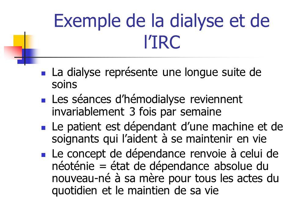 Exemple de la dialyse et de lIRC La dialyse représente une longue suite de soins Les séances dhémodialyse reviennent invariablement 3 fois par semaine