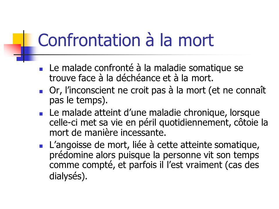 Confrontation à la mort Le malade confronté à la maladie somatique se trouve face à la déchéance et à la mort. Or, linconscient ne croit pas à la mort