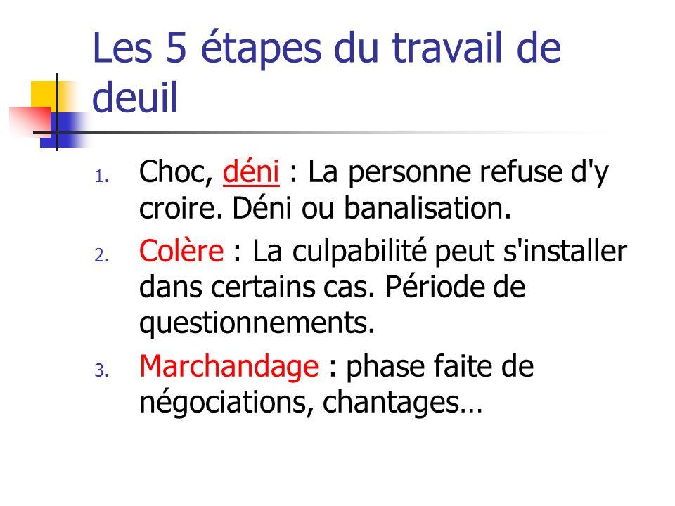 Les 5 étapes du travail de deuil 1. Choc, déni : La personne refuse d'y croire. Déni ou banalisation.déni 2. Colère : La culpabilité peut s'installer