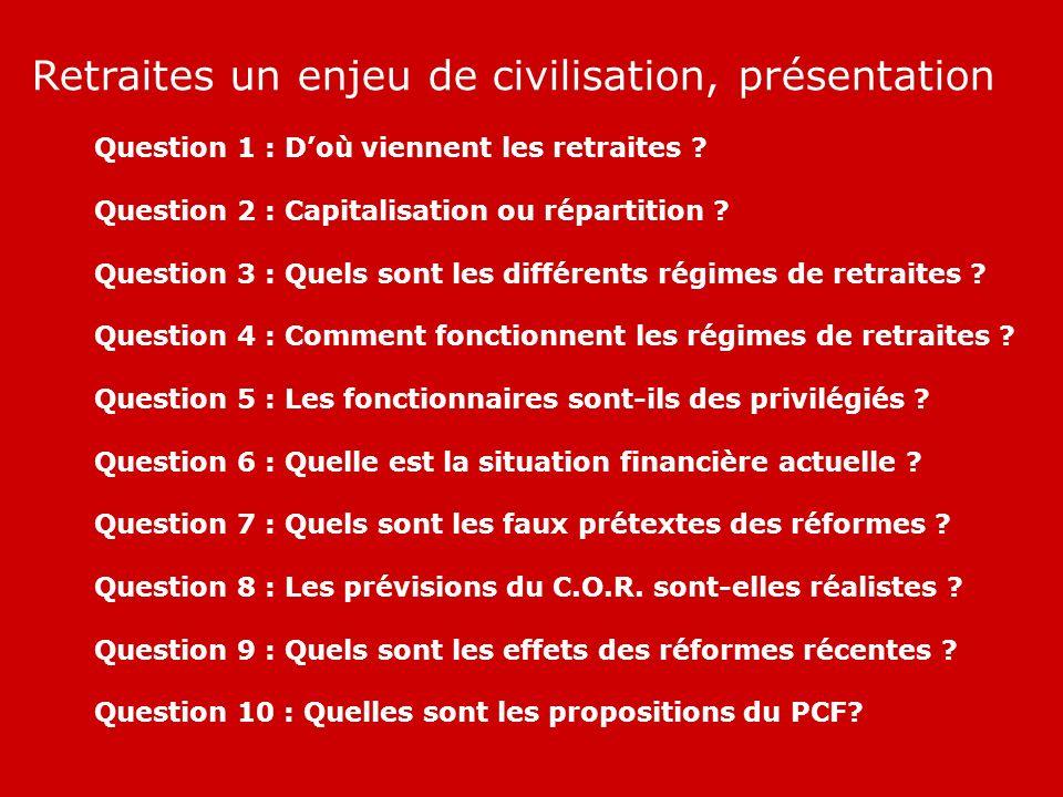 Retraites un enjeu de civilisation, présentation Question 1 : Doù viennent les retraites .