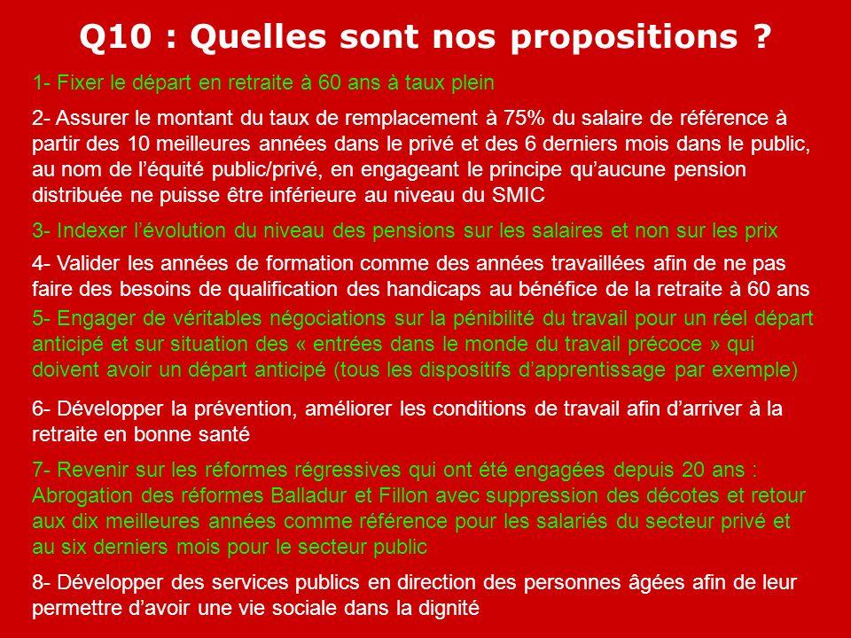 Q10 : Quelles sont nos propositions .