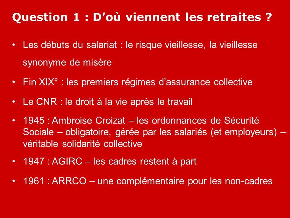 Question 2 : Capitalisation ou répartition .