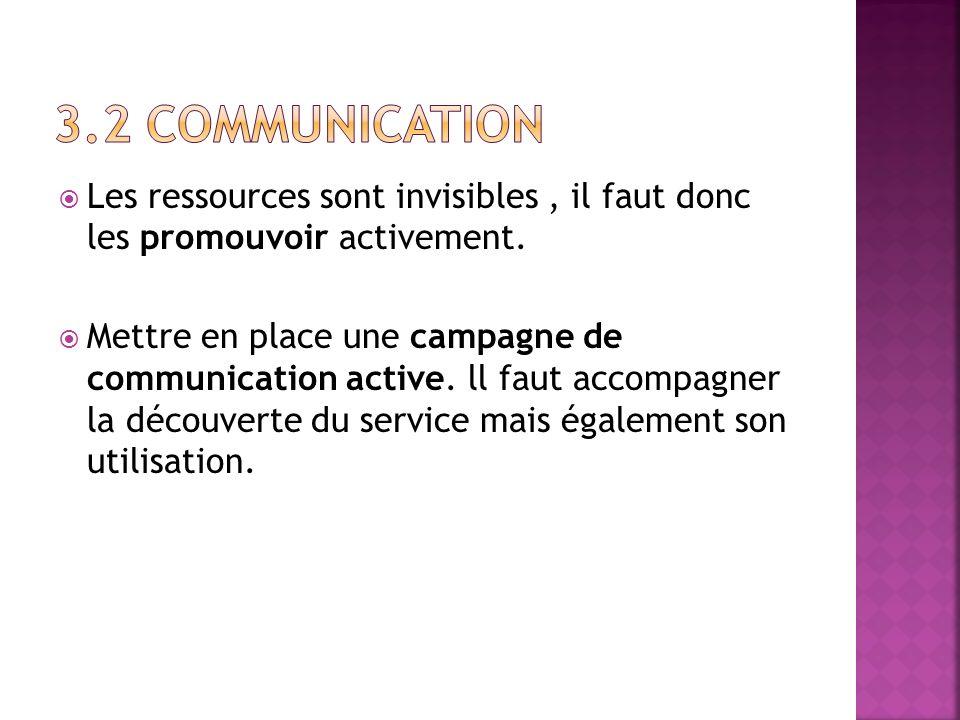 Les ressources sont invisibles, il faut donc les promouvoir activement. Mettre en place une campagne de communication active. ll faut accompagner la d