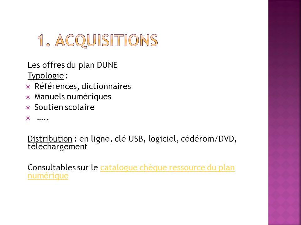 Les offres du plan DUNE Typologie : Références, dictionnaires Manuels numériques Soutien scolaire ….. Distribution : en ligne, clé USB, logiciel, cédé