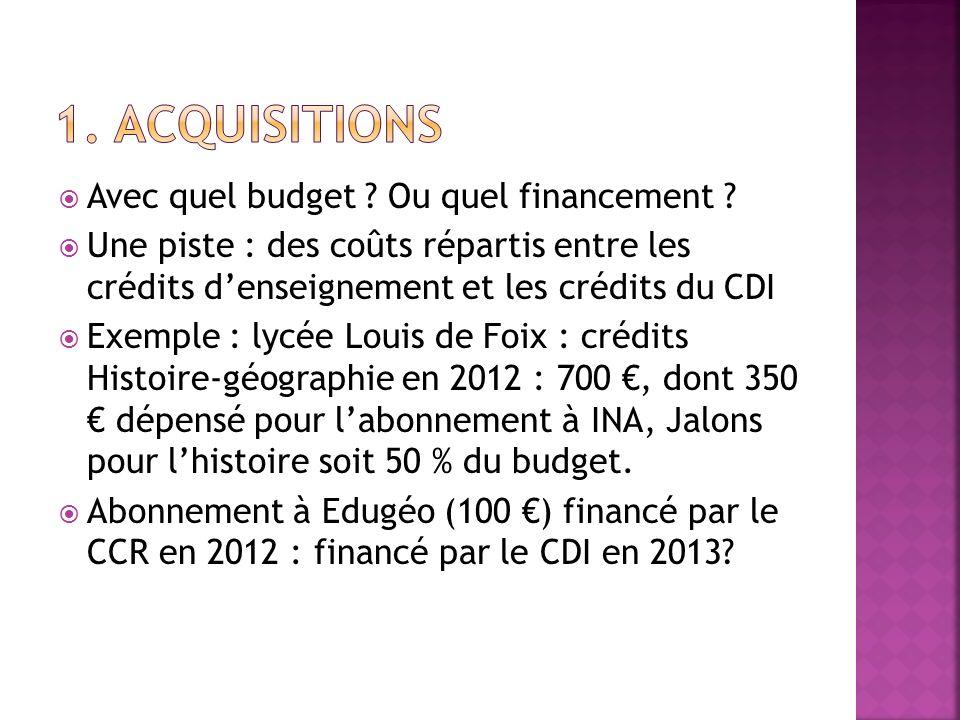 Avec quel budget ? Ou quel financement ? Une piste : des coûts répartis entre les crédits denseignement et les crédits du CDI Exemple : lycée Louis de
