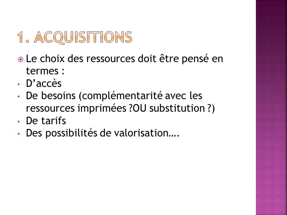 Le choix des ressources doit être pensé en termes : Daccès De besoins (complémentarité avec les ressources imprimées ?OU substitution ?) De tarifs Des