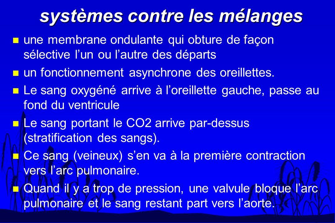 systèmes contre les mélanges n une membrane ondulante qui obture de façon sélective lun ou lautre des départs n un fonctionnement asynchrone des oreil