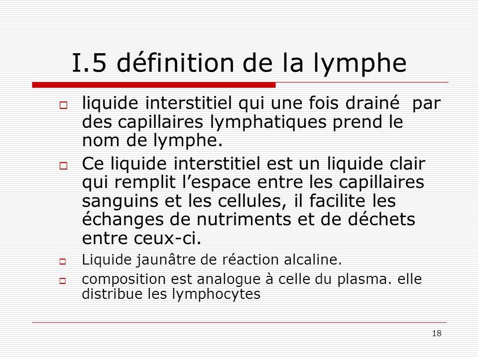 18 I.5 définition de la lymphe liquide interstitiel qui une fois drainé par des capillaires lymphatiques prend le nom de lymphe. Ce liquide interstiti