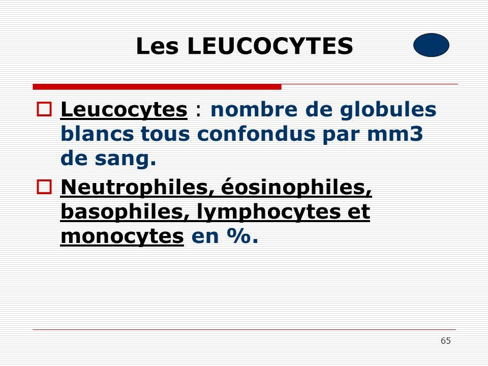 65 Les LEUCOCYTES Leucocytes : nombre de globules blancs tous confondus par mm3 de sang. Neutrophiles, éosinophiles, basophiles, lymphocytes et monocy