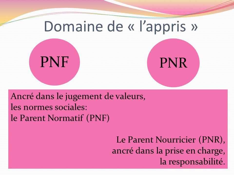 Domaine de « lappris » Ancré dans le jugement de valeurs, les normes sociales: le Parent Normatif (PNF) Le Parent Nourricier (PNR), ancré dans la pris