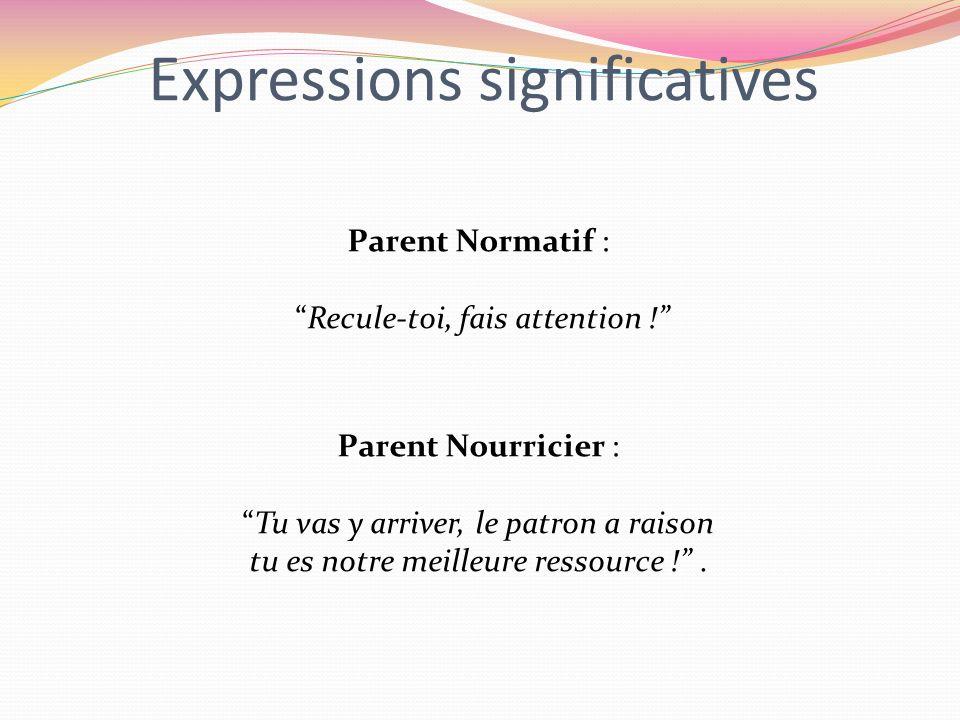 Expressions significatives Parent Normatif : Recule-toi, fais attention ! Parent Nourricier : Tu vas y arriver, le patron a raison tu es notre meilleu