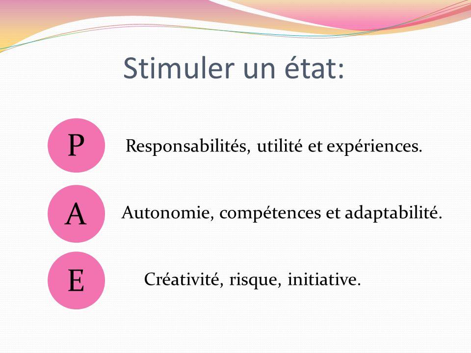 P Stimuler un état: A E Responsabilités, utilité et expériences. Autonomie, compétences et adaptabilité. Créativité, risque, initiative.