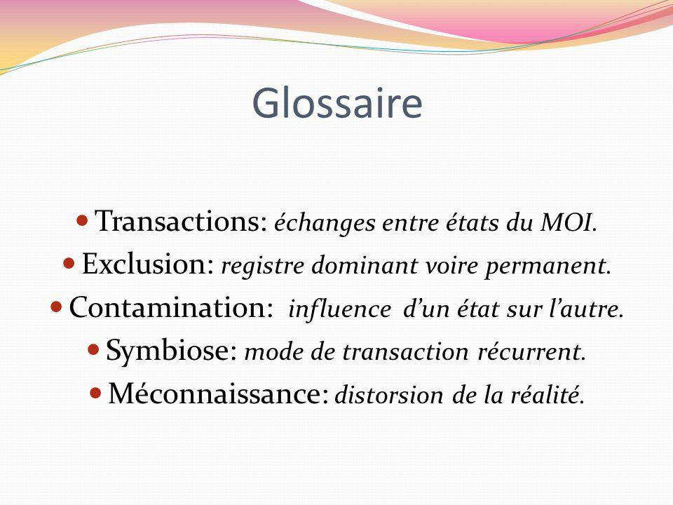 Glossaire Transactions: échanges entre états du MOI. Exclusion: registre dominant voire permanent. Contamination: influence dun état sur lautre. Symbi