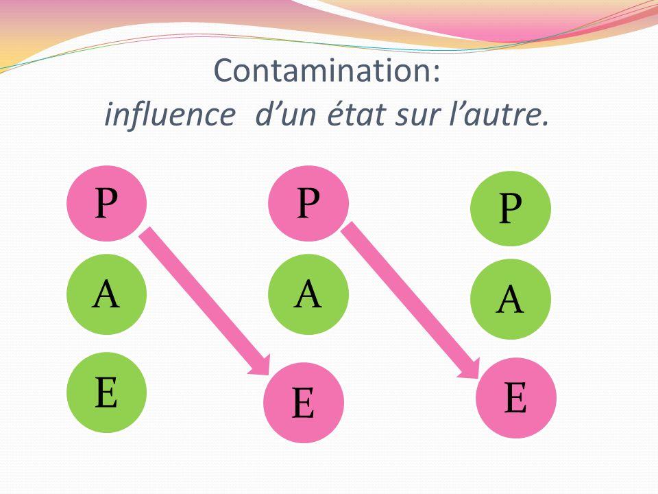 Contamination: influence dun état sur lautre. P P P E E E AA A