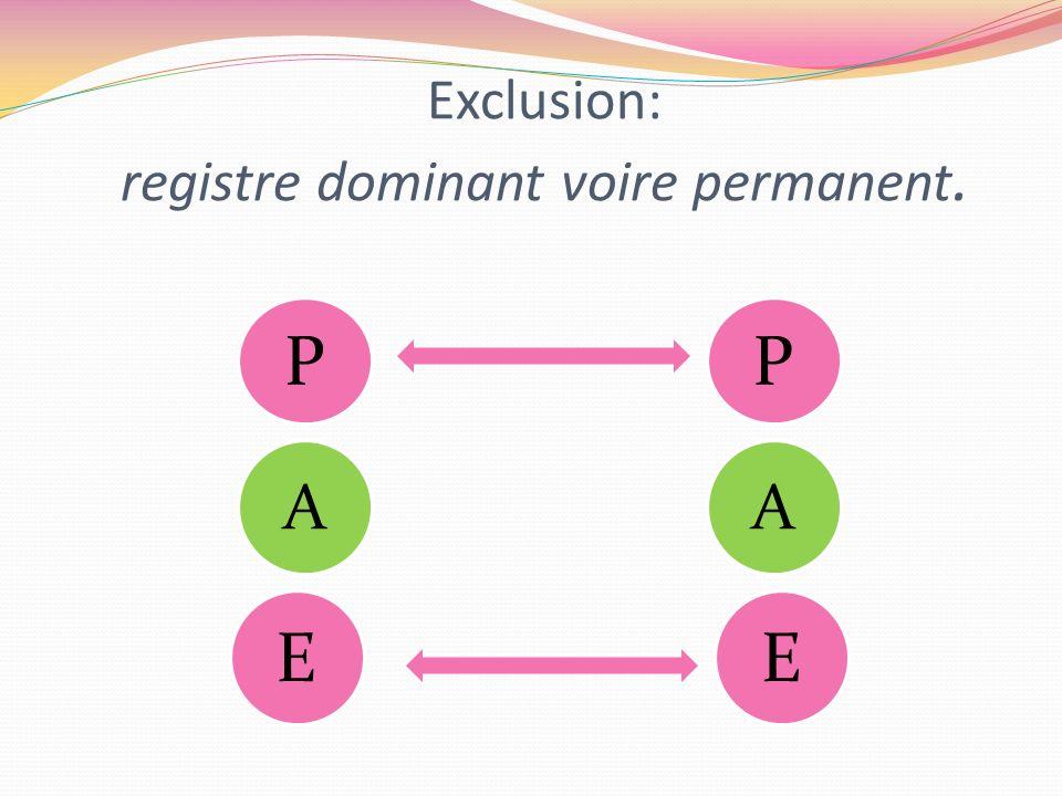 Exclusion: registre dominant voire permanent. PP AA EE