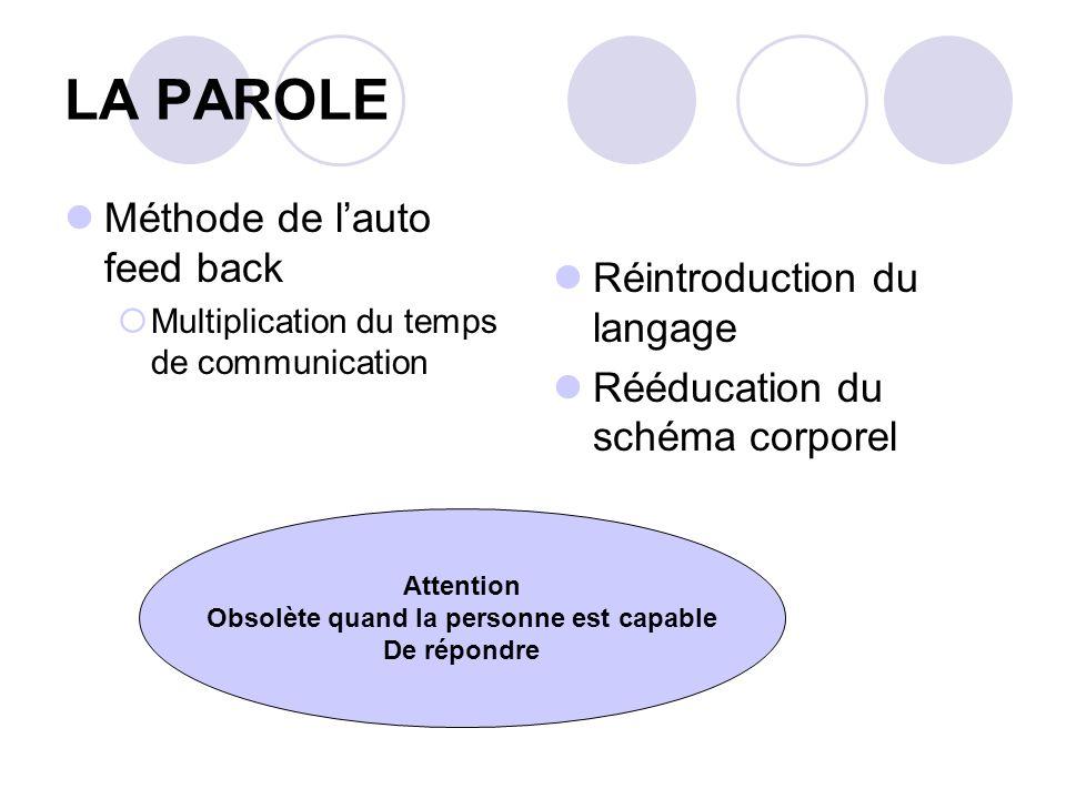 LA PAROLE Méthode de lauto feed back Multiplication du temps de communication Réintroduction du langage Rééducation du schéma corporel Attention Obsol