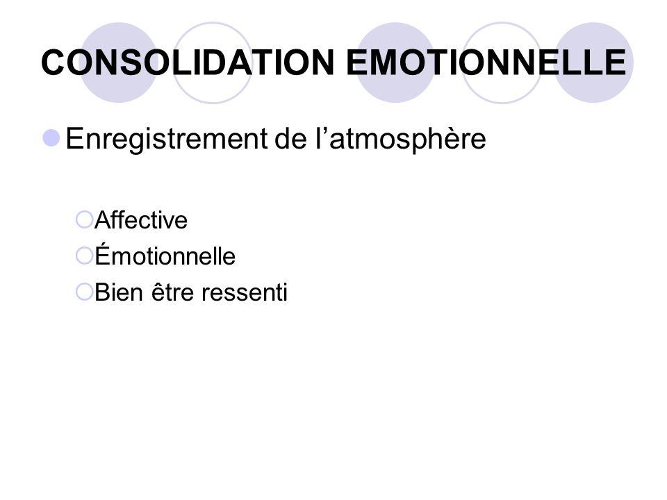 CONSOLIDATION EMOTIONNELLE Enregistrement de latmosphère Affective Émotionnelle Bien être ressenti