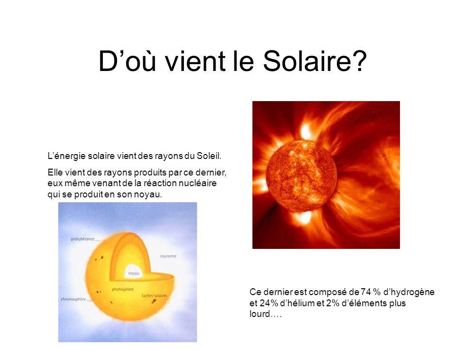 Doù vient le Solaire? Lénergie solaire vient des rayons du Soleil. Elle vient des rayons produits par ce dernier, eux même venant de la réaction nuclé