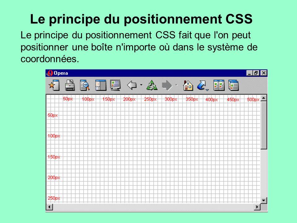 Le principe du positionnement CSS Le principe du positionnement CSS fait que l'on peut positionner une boîte n'importe où dans le système de coordonné