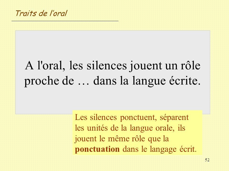 52 A l'oral, les silences jouent un rôle proche de … dans la langue écrite. Les silences ponctuent, séparent les unités de la langue orale, ils jouent