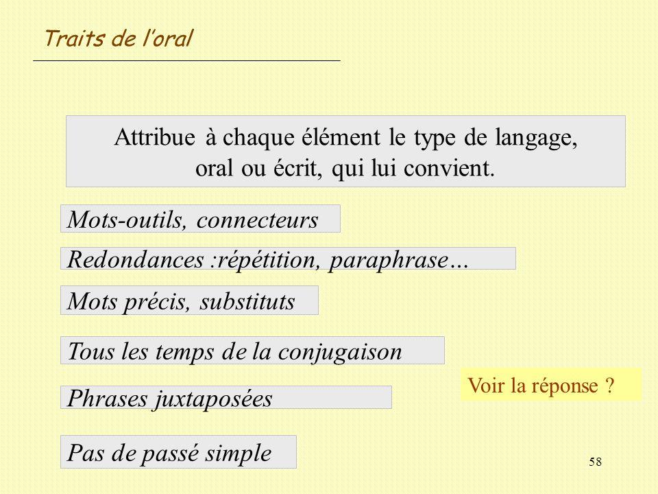 58 Attribue à chaque élément le type de langage, oral ou écrit, qui lui convient. Pas de passé simple Mots-outils, connecteurs Redondances :répétition