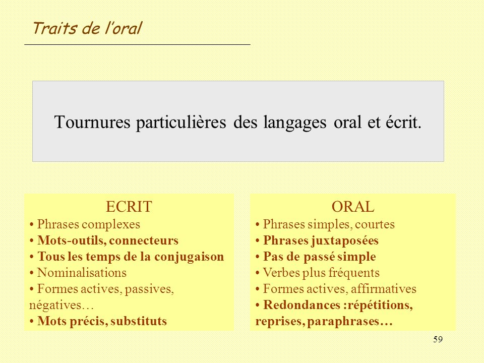 59 Tournures particulières des langages oral et écrit. ECRIT Phrases complexes Mots-outils, connecteurs Tous les temps de la conjugaison Nominalisatio