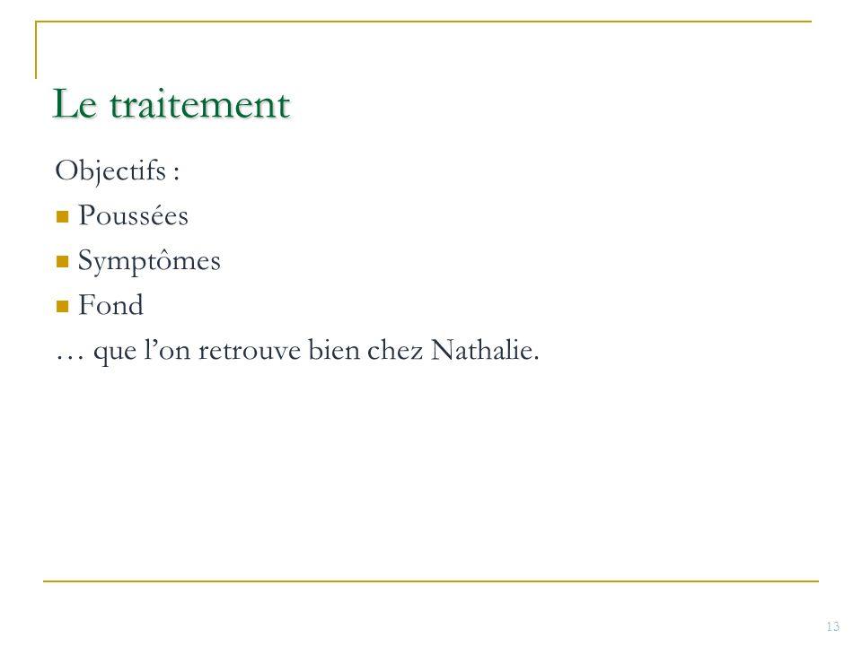 Le traitement Objectifs : Poussées Symptômes Fond … que lon retrouve bien chez Nathalie. 13