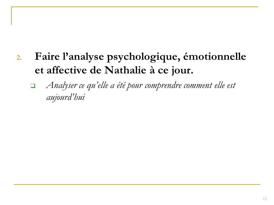 2. Faire lanalyse psychologique, émotionnelle et affective de Nathalie à ce jour. Analyser ce quelle a été pour comprendre comment elle est aujourdhui